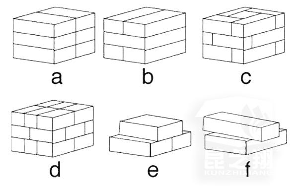 瓦楞纸箱竖楞方向承受的压力大大超过横楞方向,纸箱堆码时应保持竖楞方向受压。在纸箱的整个抗压过程中主要是四个角受力,约占整个受力总量的三分之二,箱角部位承受的压力最高,离箱角越远,承压力越低,因此应尽量减少对纸箱四个角周围瓦楞的破坏,在堆码时应尽量保持箱角与箱角对齐叠放。  纸箱堆码方式很多,但总结起来可分为两种形式:纵行堆码和交替堆码。采用纵行堆码时,纸箱的抗压强度下降18%左右,而交替堆码的强度下降为55%左右,交替堆码不易侧倒。 下面几种堆码方式按abcdef顺序对纸箱抗压强度的降低依次加大。(图2各